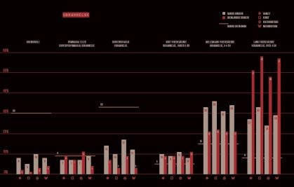Illustration fra brugerundersøgelsen 2015